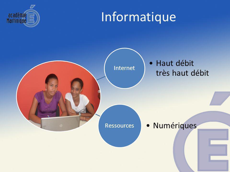 Informatique Internet Haut débit très haut débit Ressources Numériques
