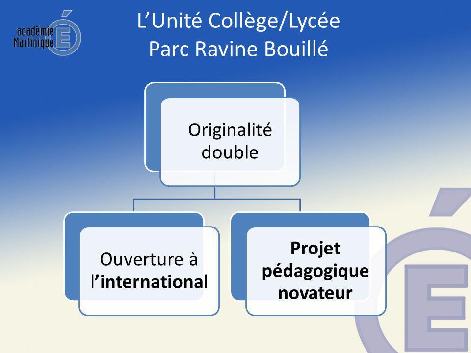 LUnité Collège/Lycée Parc Ravine Bouillé Originalité double Ouverture à linternational Projet pédagogique novateur