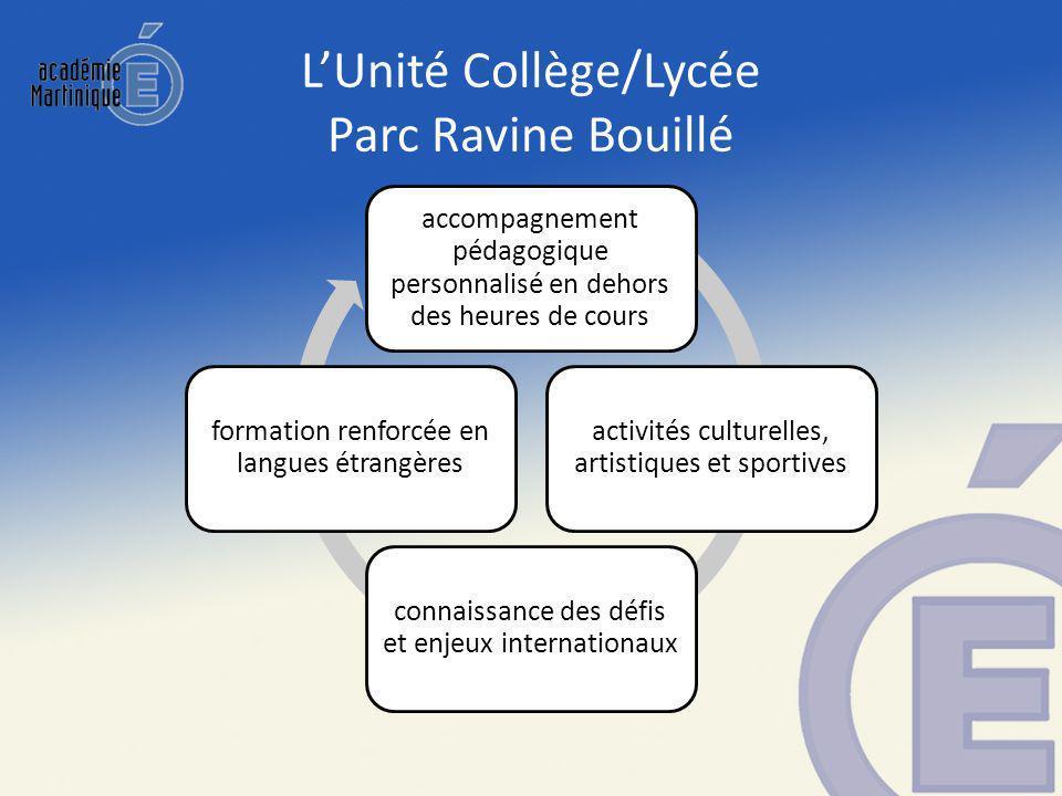 LUnité Collège/Lycée Parc Ravine Bouillé accompagnement pédagogique personnalisé en dehors des heures de cours activités culturelles, artistiques et sportives connaissance des défis et enjeux internationaux formation renforcée en langues étrangères