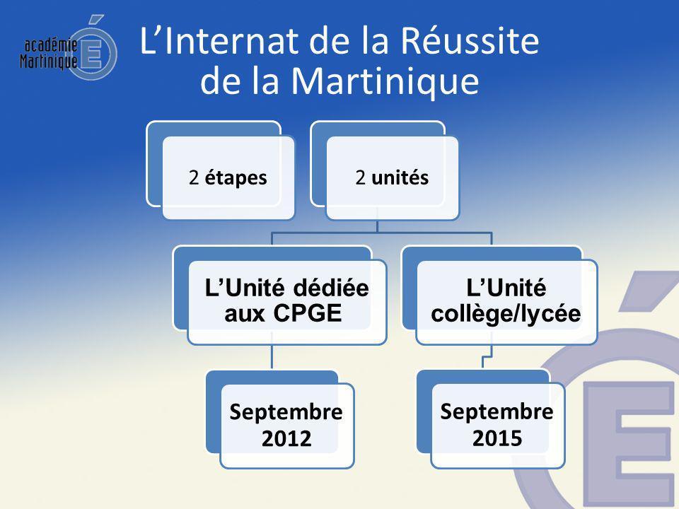 2 étapes2 unités LUnité dédiée aux CPGE Septembre 2012 LUnité collège/lycée Septembre 2015
