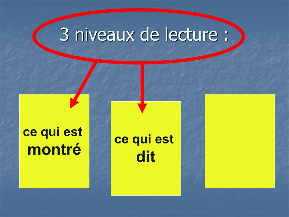 3 niveaux de lecture : ce qui est montré ce qui est dit