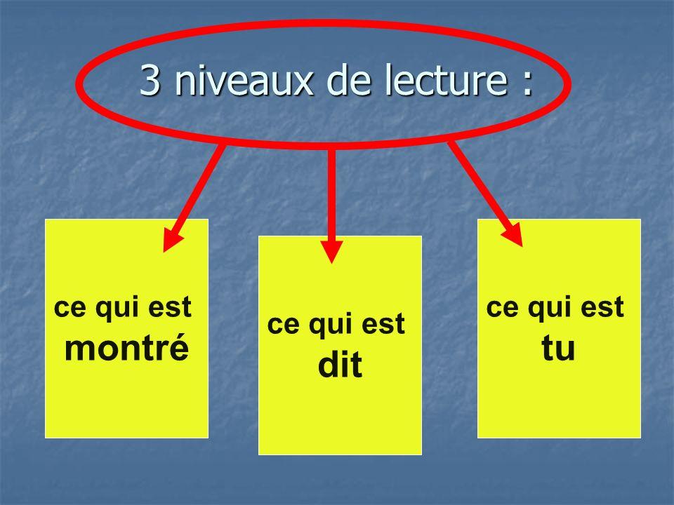 3 niveaux de lecture : ce qui est montré ce qui est dit ce qui est tu