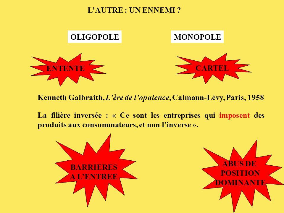 Kenneth Galbraith, Lère de lopulence, Calmann-Lévy, Paris, 1958 La filière inversée : « Ce sont les entreprises qui imposent des produits aux consommateurs, et non l inverse ».