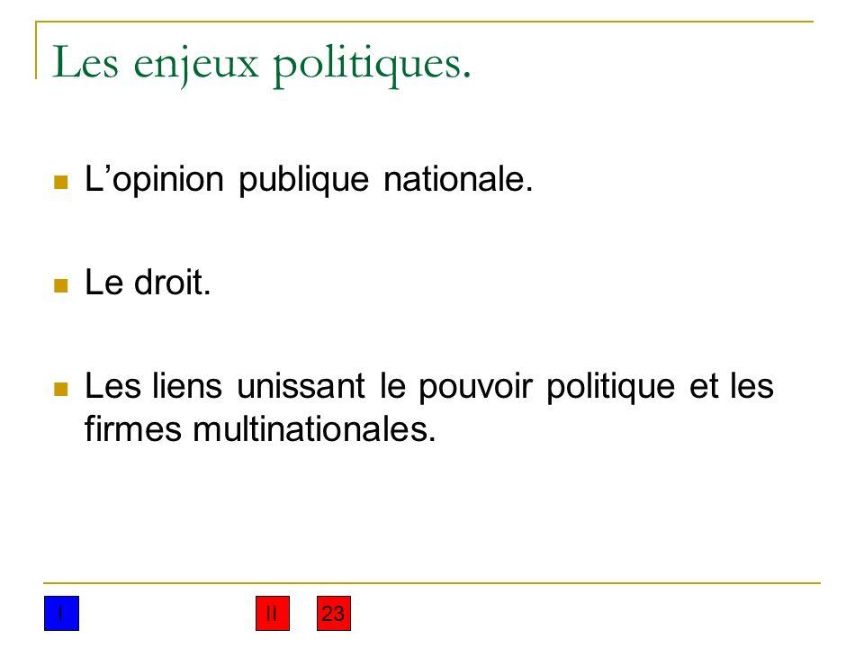 Les enjeux politiques. Lopinion publique nationale. Le droit. Les liens unissant le pouvoir politique et les firmes multinationales. III23