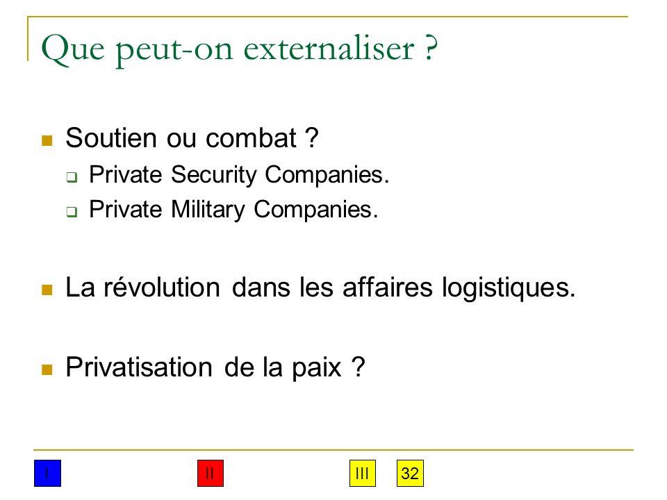 Que peut-on externaliser ? Soutien ou combat ? Private Security Companies. Private Military Companies. La révolution dans les affaires logistiques. Pr