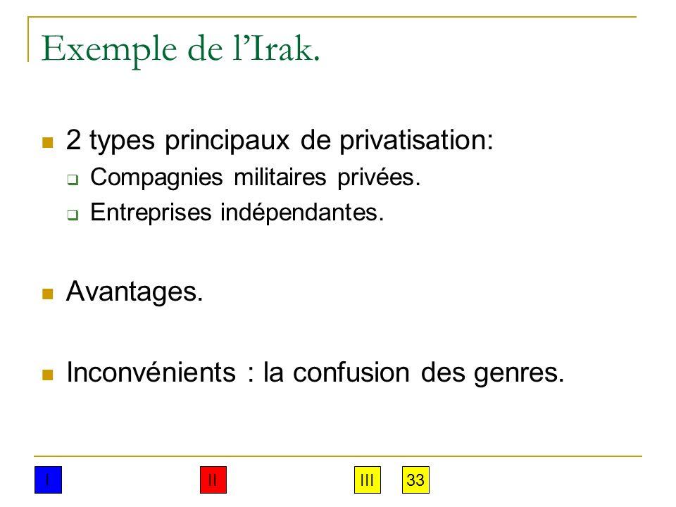 Exemple de lIrak. 2 types principaux de privatisation: Compagnies militaires privées. Entreprises indépendantes. Avantages. Inconvénients : la confusi