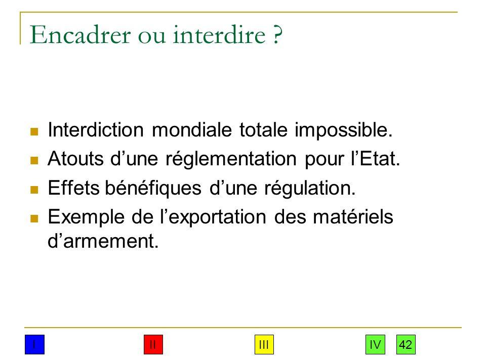 Encadrer ou interdire ? Interdiction mondiale totale impossible. Atouts dune réglementation pour lEtat. Effets bénéfiques dune régulation. Exemple de