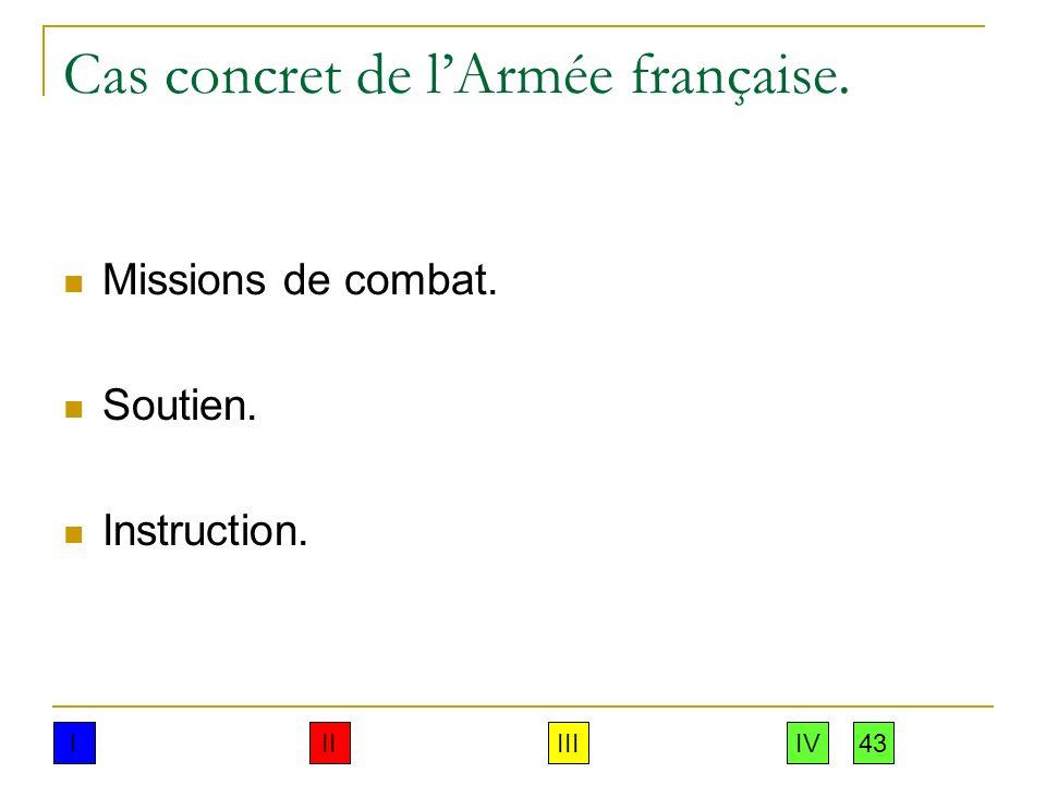 Cas concret de lArmée française. Missions de combat. Soutien. Instruction. IIIIIIIV43