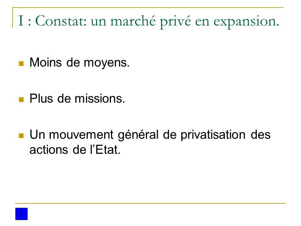 I : Constat: un marché privé en expansion. Moins de moyens. Plus de missions. Un mouvement général de privatisation des actions de lEtat. I