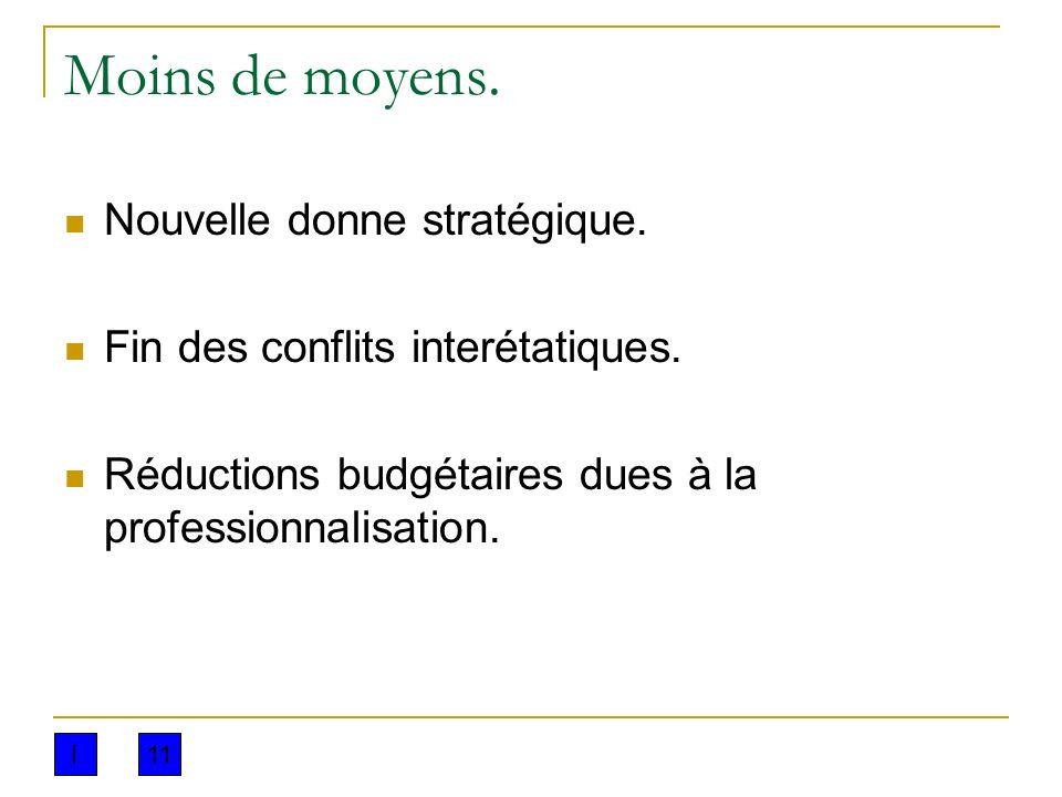 Moins de moyens. Nouvelle donne stratégique. Fin des conflits interétatiques. Réductions budgétaires dues à la professionnalisation. I11