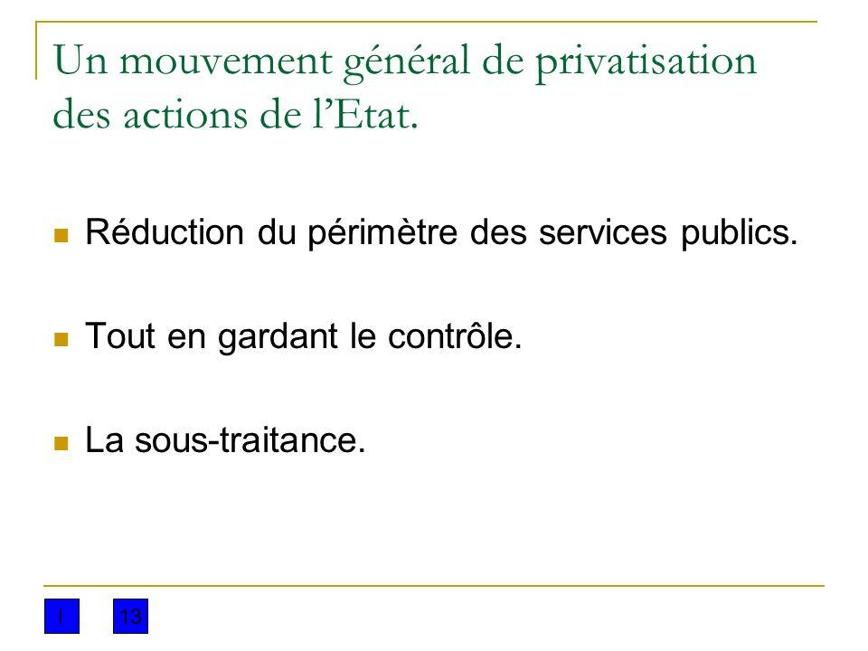 Un mouvement général de privatisation des actions de lEtat. Réduction du périmètre des services publics. Tout en gardant le contrôle. La sous-traitanc