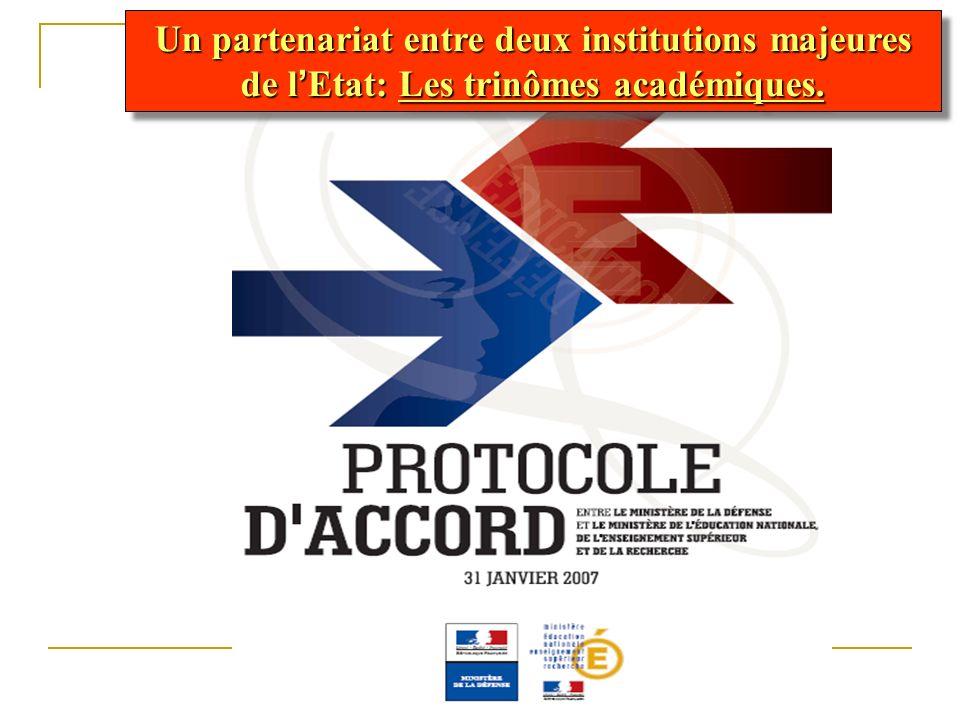 Un partenariat entre deux institutions majeures de l Etat: Les trinômes académiques.