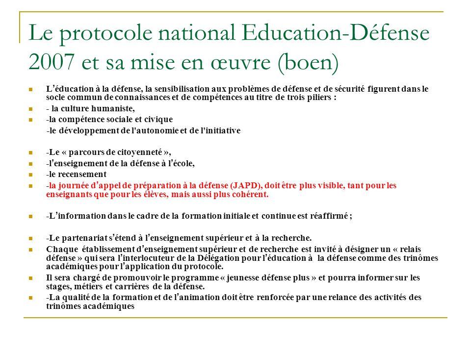 Le protocole national Education-Défense 2007 et sa mise en œuvre (boen) L éducation à la défense, la sensibilisation aux problèmes de défense et de sé