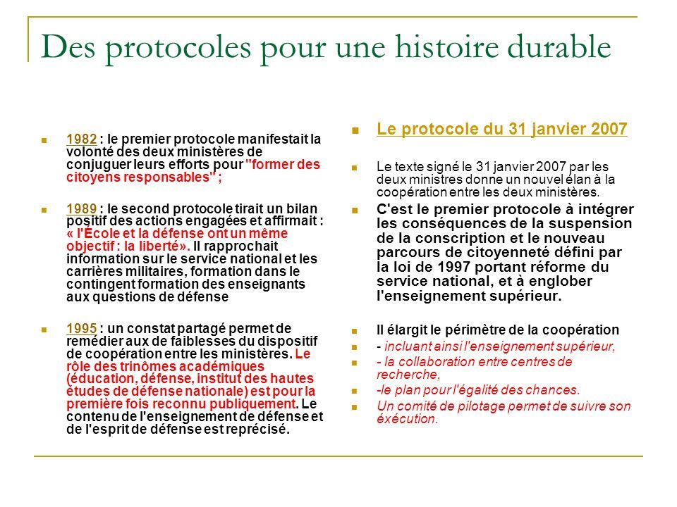 Des protocoles pour une histoire durable 1982 : le premier protocole manifestait la volonté des deux ministères de conjuguer leurs efforts pour