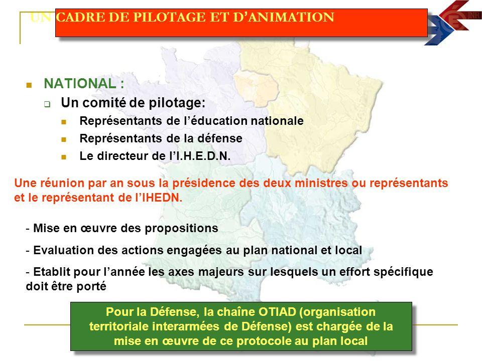 NATIONAL : Un comité de pilotage: Représentants de léducation nationale Représentants de la défense Le directeur de lI.H.E.D.N. UN CADRE DE PILOTAGE E