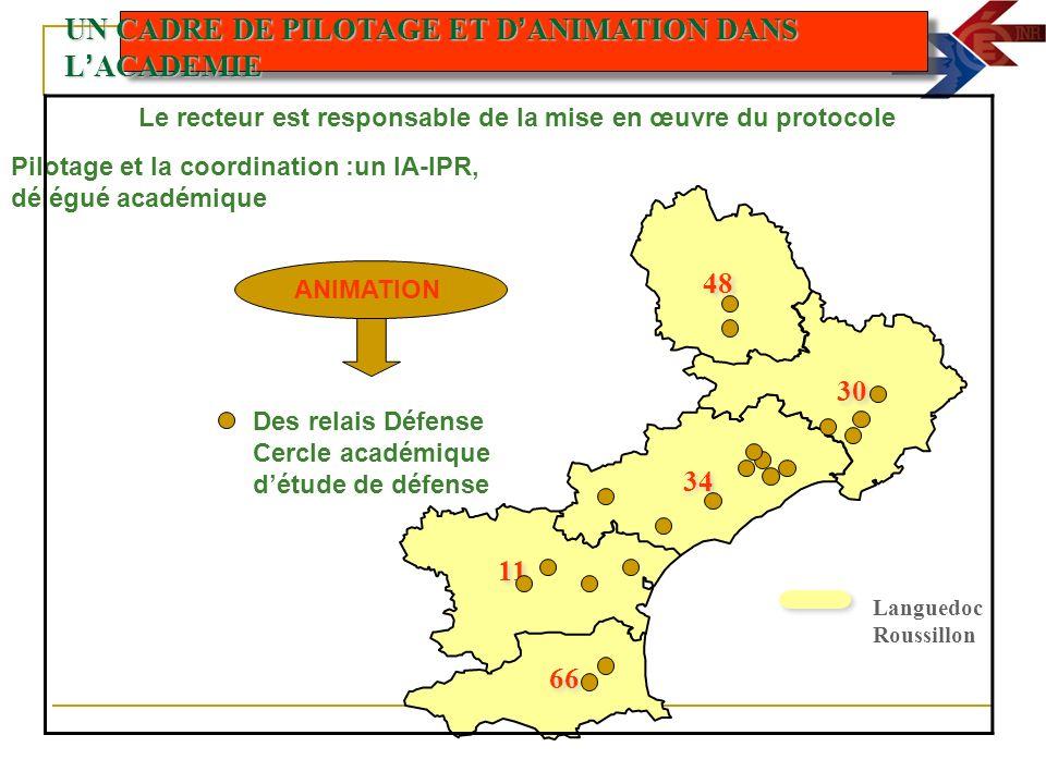 Languedoc Roussillon Le recteur est responsable de la mise en œuvre du protocole Pilotage et la coordination :un IA-IPR, délégué académique Des relais
