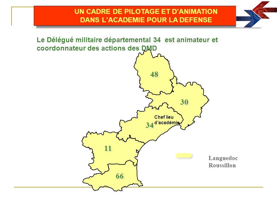 Languedoc Roussillon 48 30 34 11 66 Le Délégué militaire départemental 34 est animateur et coordonnateur des actions des DMD UN CADRE DE PILOTAGE ET D