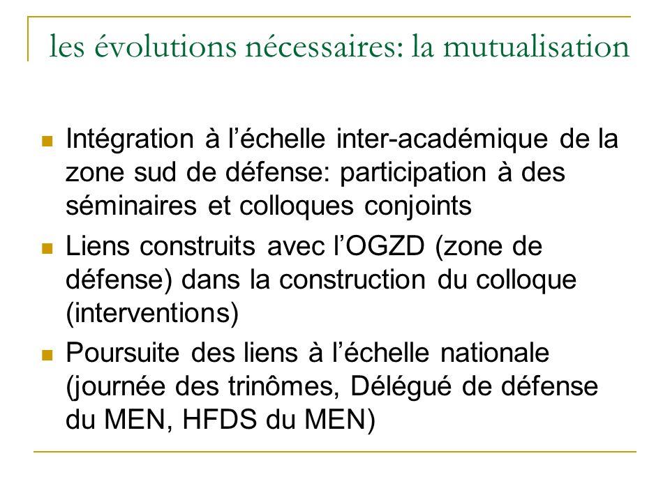 les évolutions nécessaires: la mutualisation Intégration à léchelle inter-académique de la zone sud de défense: participation à des séminaires et coll