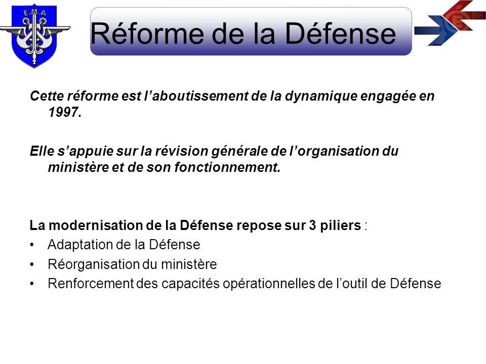 Réforme de la Défense Cette réforme est laboutissement de la dynamique engagée en 1997. Elle sappuie sur la révision générale de lorganisation du mini
