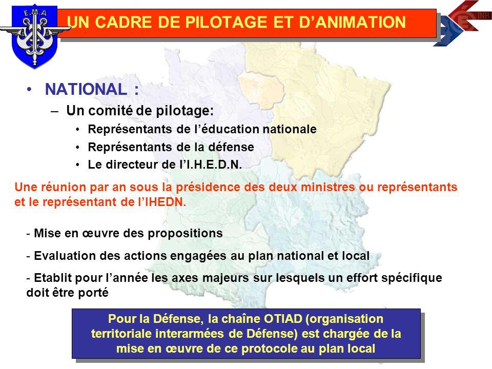 NATIONAL : –Un comité de pilotage: Représentants de léducation nationale Représentants de la défense Le directeur de lI.H.E.D.N. UN CADRE DE PILOTAGE