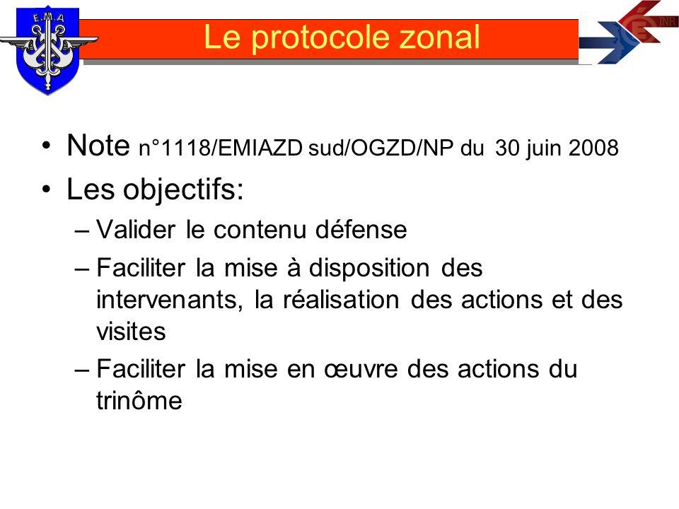 Le protocole zonal Note n°1118/EMIAZD sud/OGZD/NP du 30 juin 2008 Les objectifs: –Valider le contenu défense –Faciliter la mise à disposition des inte