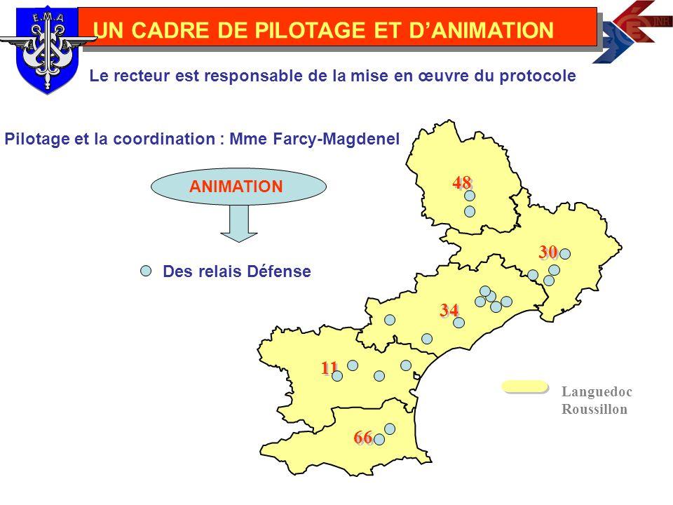 Languedoc Roussillon Le recteur est responsable de la mise en œuvre du protocole Pilotage et la coordination : Mme Farcy-Magdenel Des relais Défense A