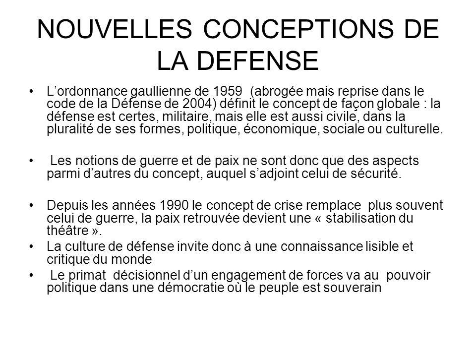 NOUVELLES CONCEPTIONS DE LA DEFENSE Lordonnance gaullienne de 1959 (abrogée mais reprise dans le code de la Défense de 2004) définit le concept de faç