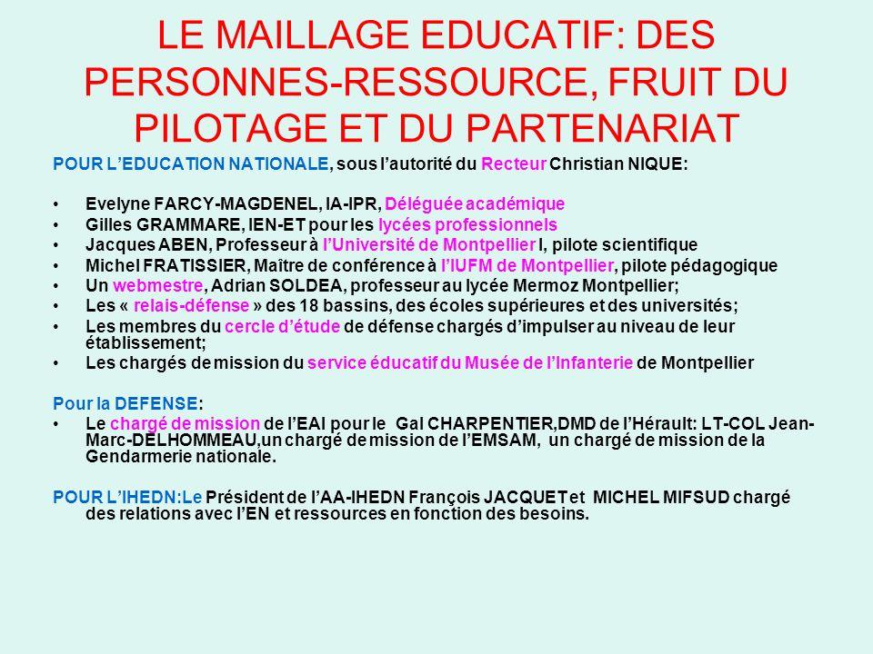 LE MAILLAGE EDUCATIF: DES PERSONNES-RESSOURCE, FRUIT DU PILOTAGE ET DU PARTENARIAT POUR LEDUCATION NATIONALE, sous lautorité du Recteur Christian NIQUE: Evelyne FARCY-MAGDENEL, IA-IPR, Déléguée académique Gilles GRAMMARE, IEN-ET pour les lycées professionnels Jacques ABEN, Professeur à lUniversité de Montpellier I, pilote scientifique Michel FRATISSIER, Maître de conférence à lIUFM de Montpellier, pilote pédagogique Un webmestre, Adrian SOLDEA, professeur au lycée Mermoz Montpellier; Les « relais-défense » des 18 bassins, des écoles supérieures et des universités; Les membres du cercle détude de défense chargés dimpulser au niveau de leur établissement; Les chargés de mission du service éducatif du Musée de lInfanterie de Montpellier Pour la DEFENSE: Le chargé de mission de lEAI pour le Gal CHARPENTIER,DMD de lHérault: LT-COL Jean- Marc-DELHOMMEAU,un chargé de mission de lEMSAM, un chargé de mission de la Gendarmerie nationale.