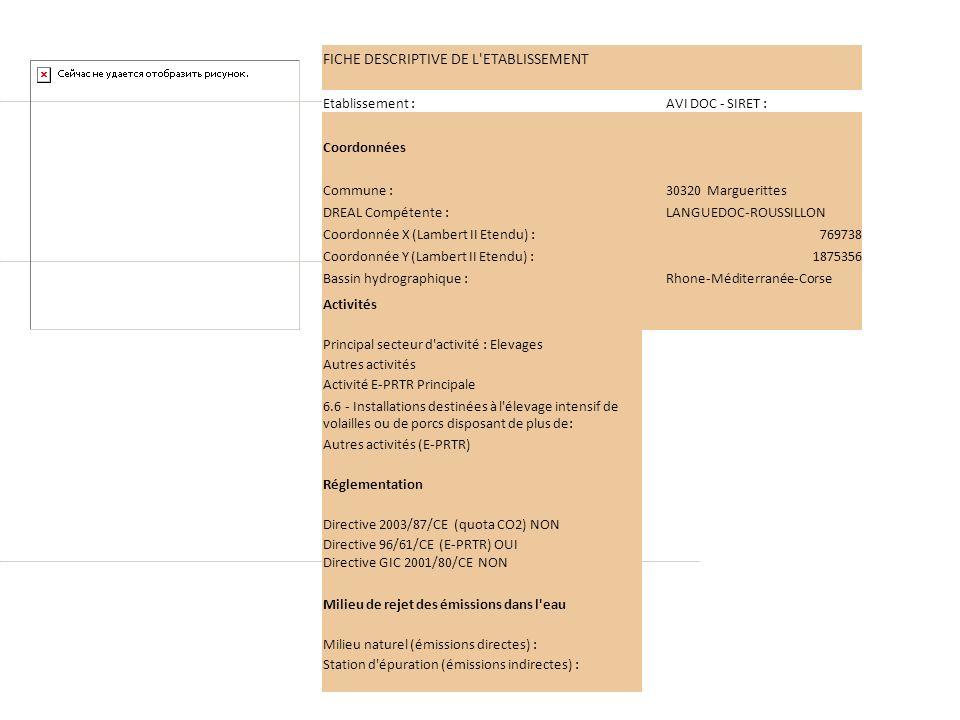 FICHE DESCRIPTIVE DE L'ETABLISSEMENT Etablissement :AVI DOC - SIRET : Coordonnées Commune :30320 Marguerittes DREAL Compétente :LANGUEDOC-ROUSSILLON C