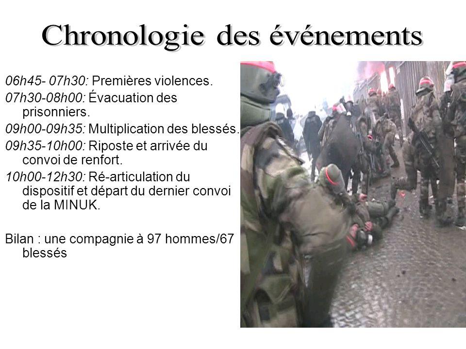06h45- 07h30: Premières violences.07h30-08h00: Évacuation des prisonniers.