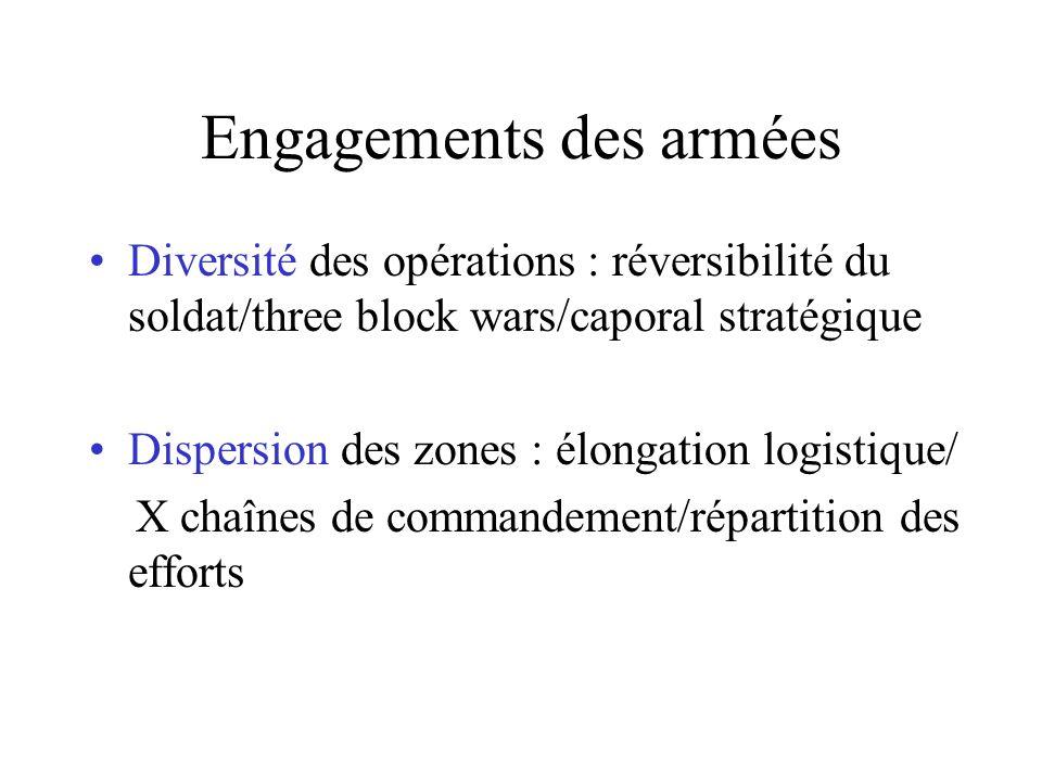 Diversité des opérations : réversibilité du soldat/three block wars/caporal stratégique Dispersion des zones : élongation logistique/ X chaînes de commandement/répartition des efforts Engagements des armées