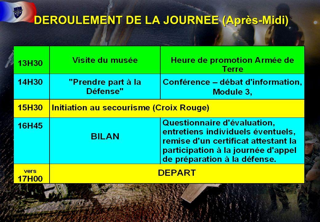 13 DEROULEMENT DE LA JOURNEE (Après-Midi)