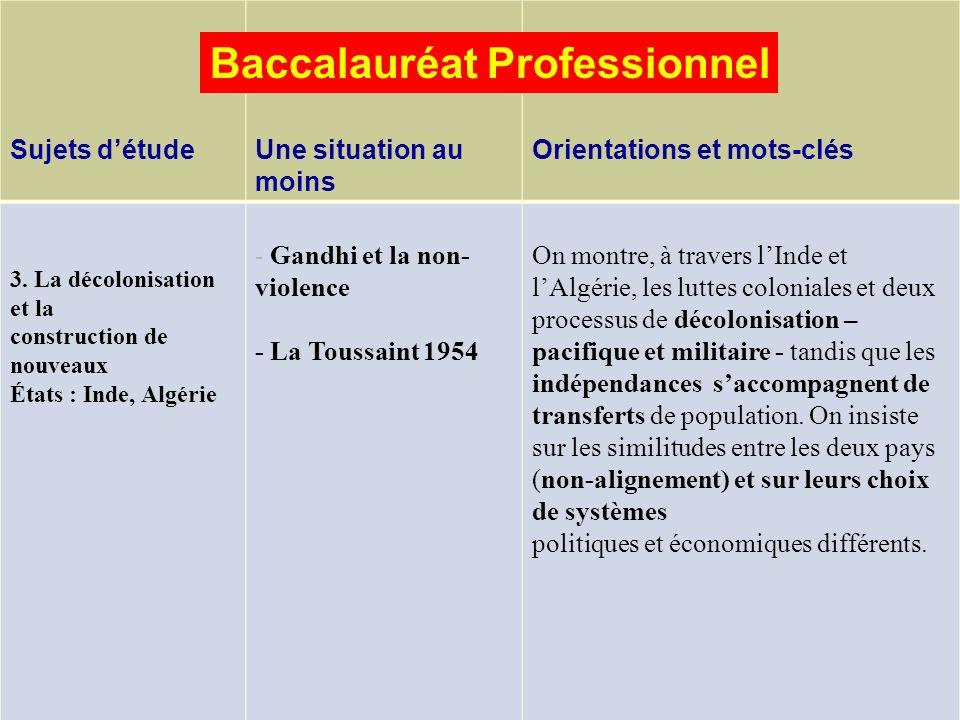 Didier Lavrut Lycée Daudet Nîmes Sujets détudeUne situation au moins Orientations et mots-clés 3. La décolonisation et la construction de nouveaux Éta