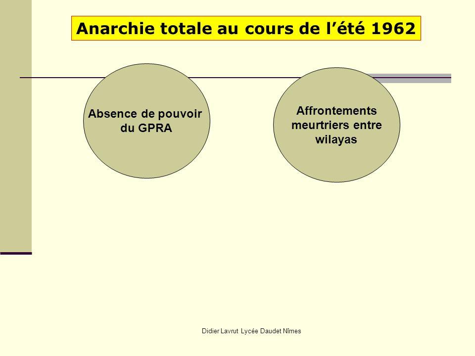Didier Lavrut Lycée Daudet Nîmes Anarchie totale au cours de lété 1962 Absence de pouvoir du GPRA Affrontements meurtriers entre wilayas
