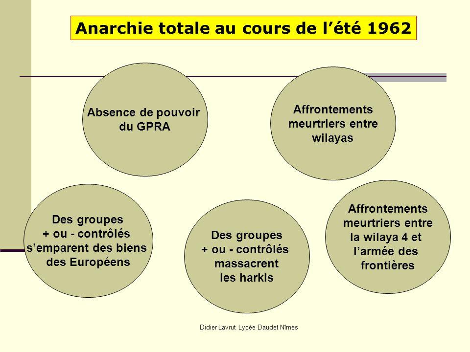 Didier Lavrut Lycée Daudet Nîmes Anarchie totale au cours de lété 1962 Absence de pouvoir du GPRA Affrontements meurtriers entre wilayas Des groupes +