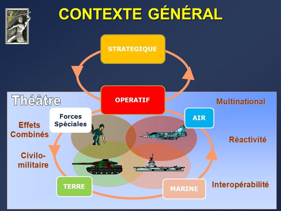 EffetsCombinés Réactivité Interopérabilité Multinational Civilo-militaire CONTEXTE GÉNÉRAL STRATEGIQUE OPERATIF AIR MARINE TERRE Forces Spéciales