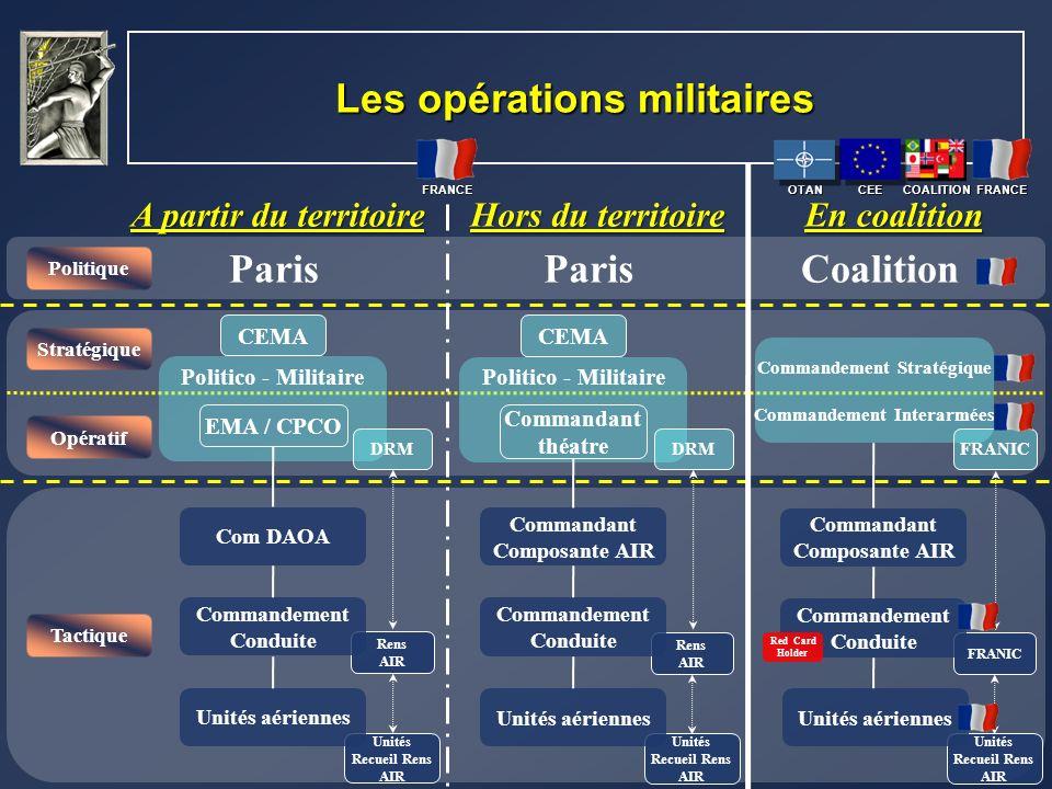 Les opérations militaires Paris Hors du territoire En coalition ParisCoalition Politique Stratégique Opératif Tactique A partir du territoire CEMA Pol
