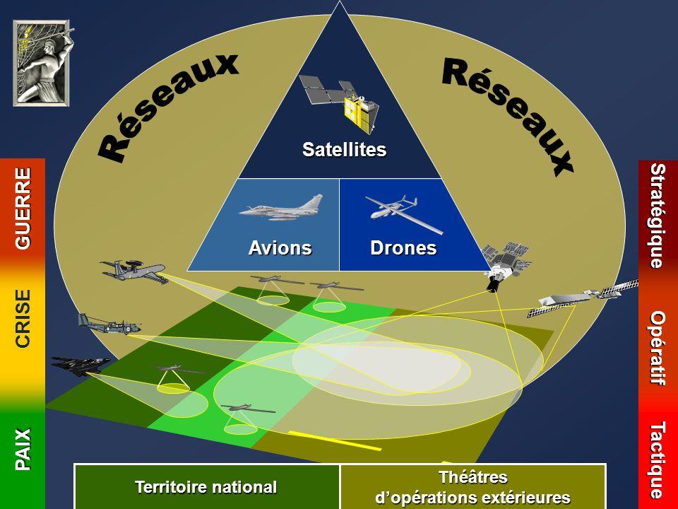 AvionsDrones Satellites PAIX CRISE GUERRE Stratégique Opératif Tactique Territoire national Théâtres dopérations extérieures