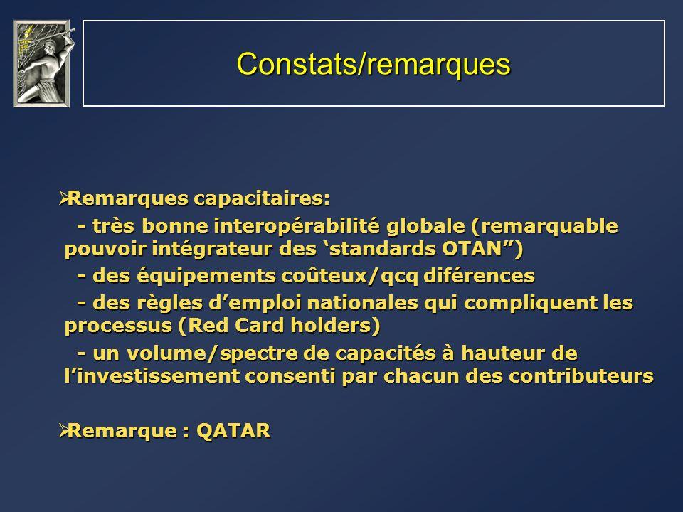 Constats/remarques Remarques capacitaires: Remarques capacitaires: - très bonne interopérabilité globale (remarquable pouvoir intégrateur des standard