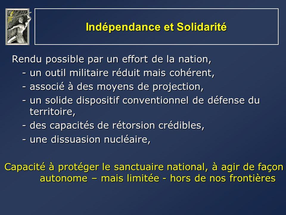 Indépendance et Solidarité Sagissant de la France: Sagissant de la France: La solidarité est un constat: La solidarité est un constat: - 1 er conflit du Golfe, - 1 er conflit du Golfe, - Ex-Yougoslavie, Kosovo, - Ex-Yougoslavie, Kosovo, - Afghanistan, - Afghanistan, - Tchad - Tchad - Lybie - Lybie