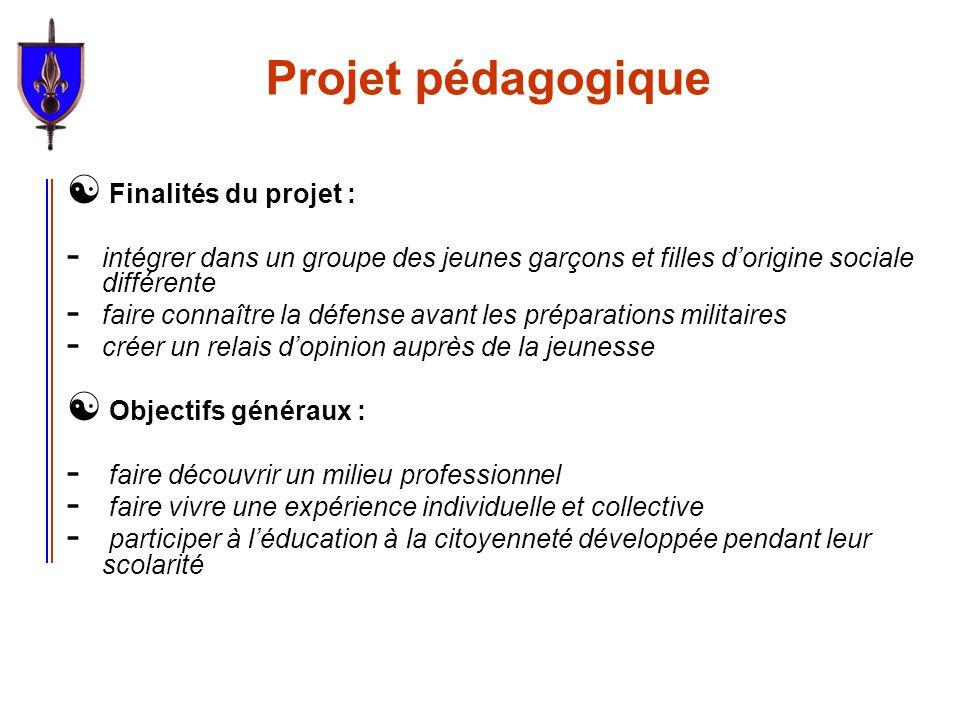 Projet pédagogique [ Finalités du projet : - intégrer dans un groupe des jeunes garçons et filles dorigine sociale différente - faire connaître la déf