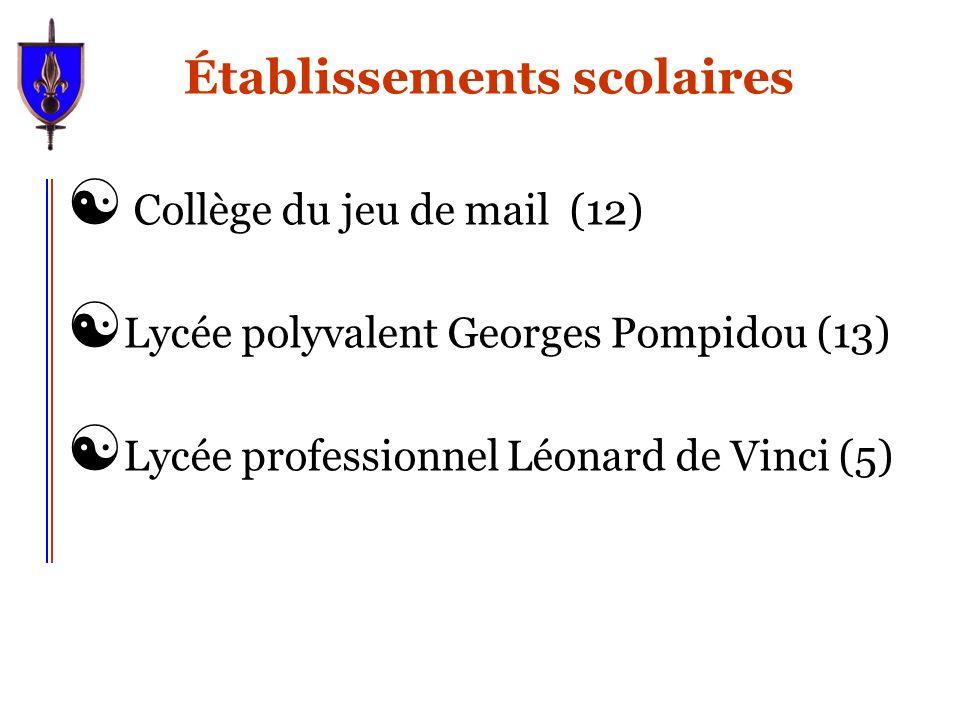 Établissements scolaires [ Collège du jeu de mail (12) [ Lycée polyvalent Georges Pompidou (13) [ Lycée professionnel Léonard de Vinci (5)
