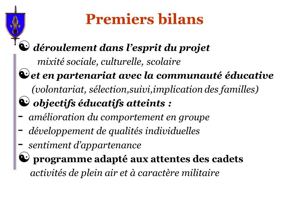 Premiers bilans [ déroulement dans lesprit du projet mixité sociale, culturelle, scolaire [ et en partenariat avec la communauté éducative (volontaria