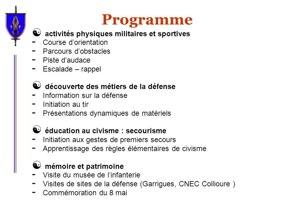 Programme [ activités physiques militaires et sportives - Course dorientation - Parcours dobstacles - Piste daudace - Escalade – rappel [ découverte d