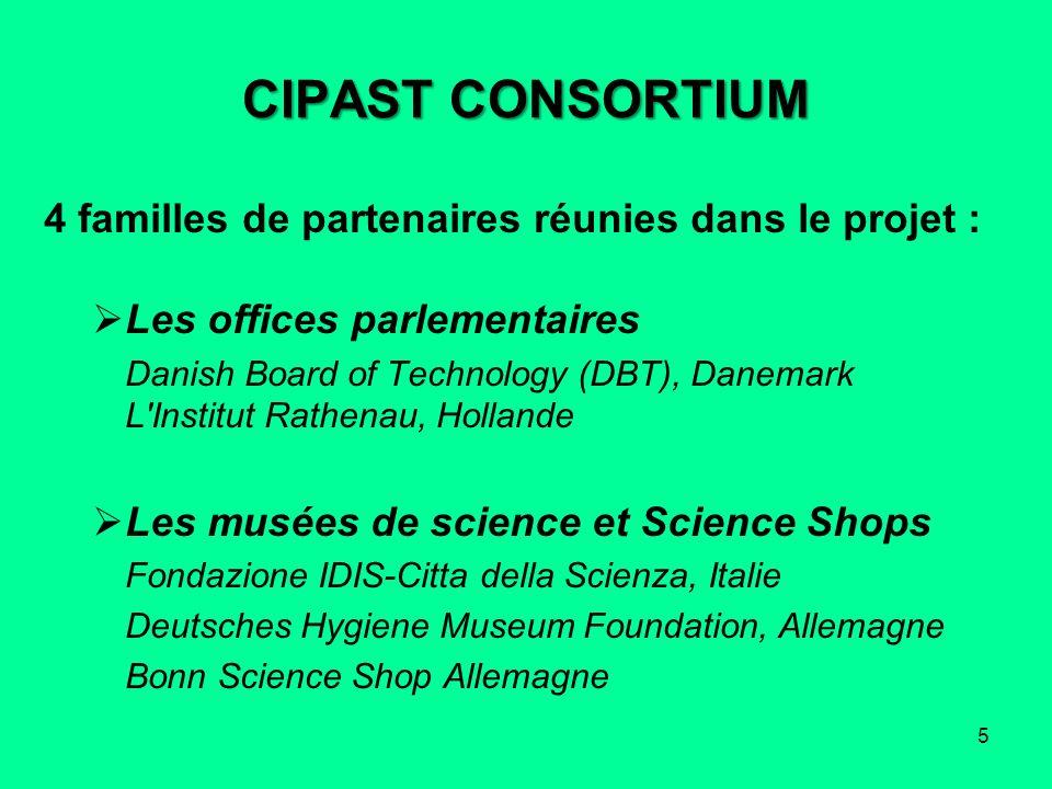 CIPAST CONSORTIUM 4 familles de partenaires réunies dans le projet : Les offices parlementaires Danish Board of Technology (DBT), Danemark L'Institut