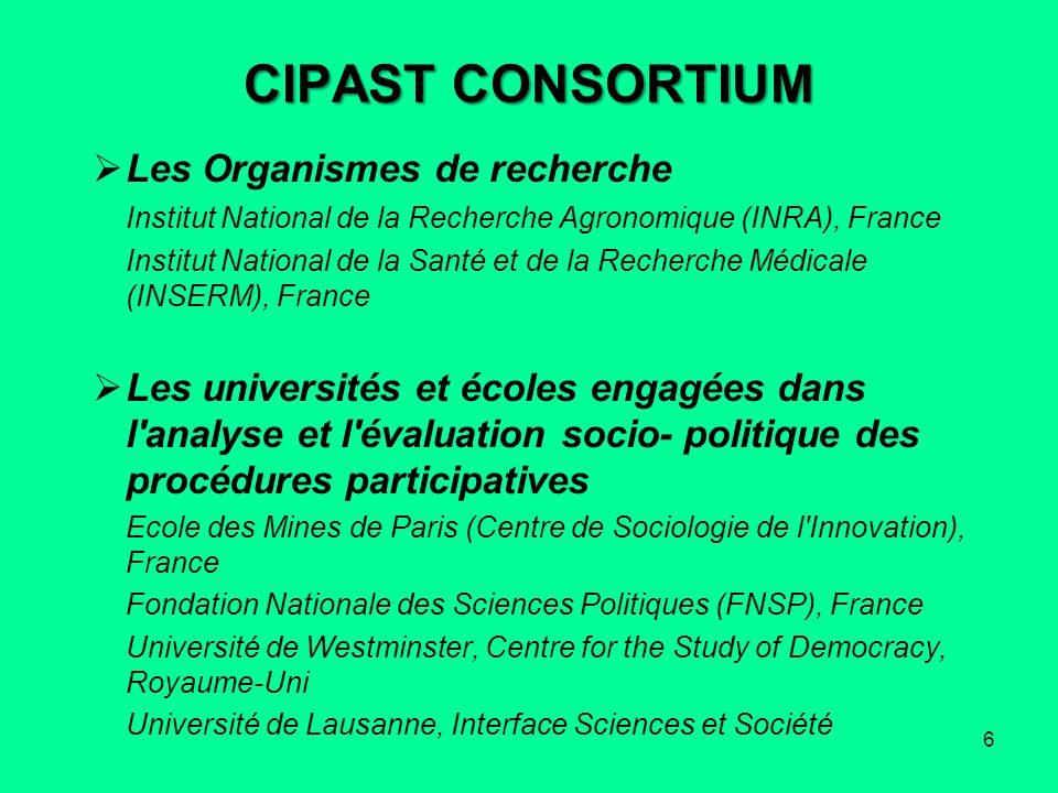 CIPAST CONSORTIUM Les Organismes de recherche Institut National de la Recherche Agronomique (INRA), France Institut National de la Santé et de la Rech