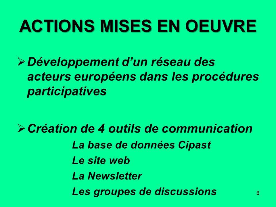 ACTIONS MISES EN OEUVRE Transfert des connaissances sur limplication de la société civile à travers un programme de formation élaboré par des études de cas concrets en Europe et résolution de problèmes.