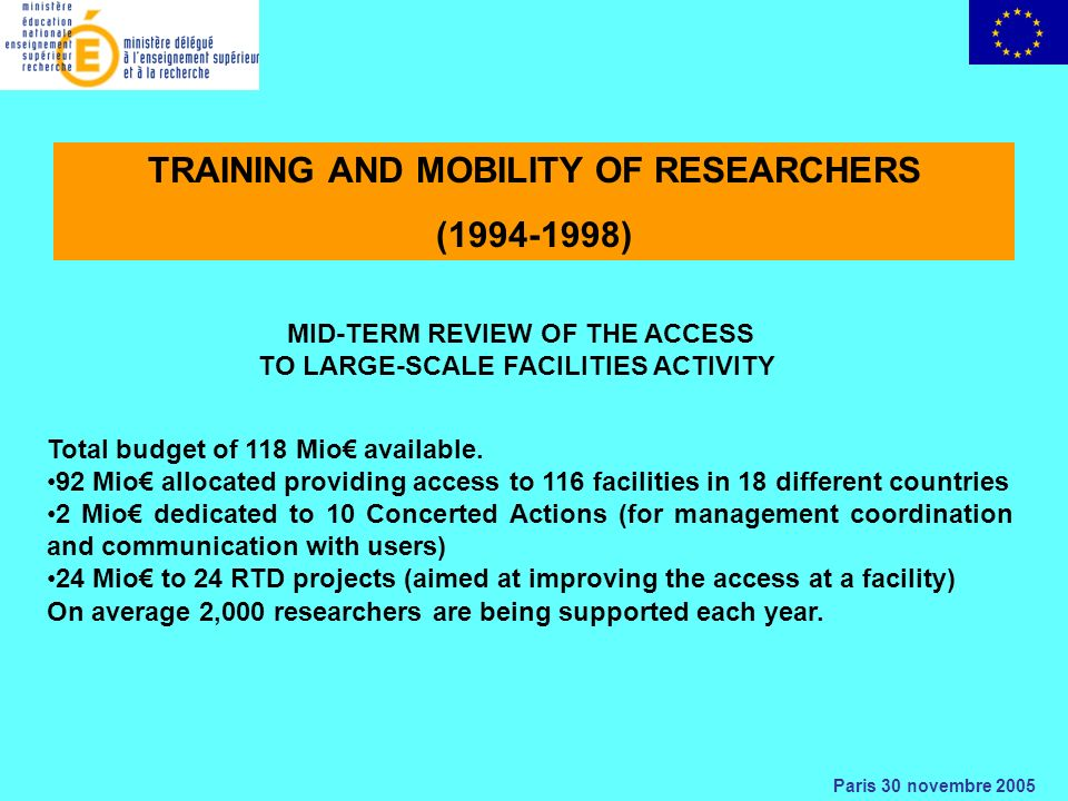 Paris 30 novembre 2005 MID-TERM REVIEW OF THE ACCESS TO LARGE-SCALE FACILITIES ACTIVITY Total budget of 118 Mio available.