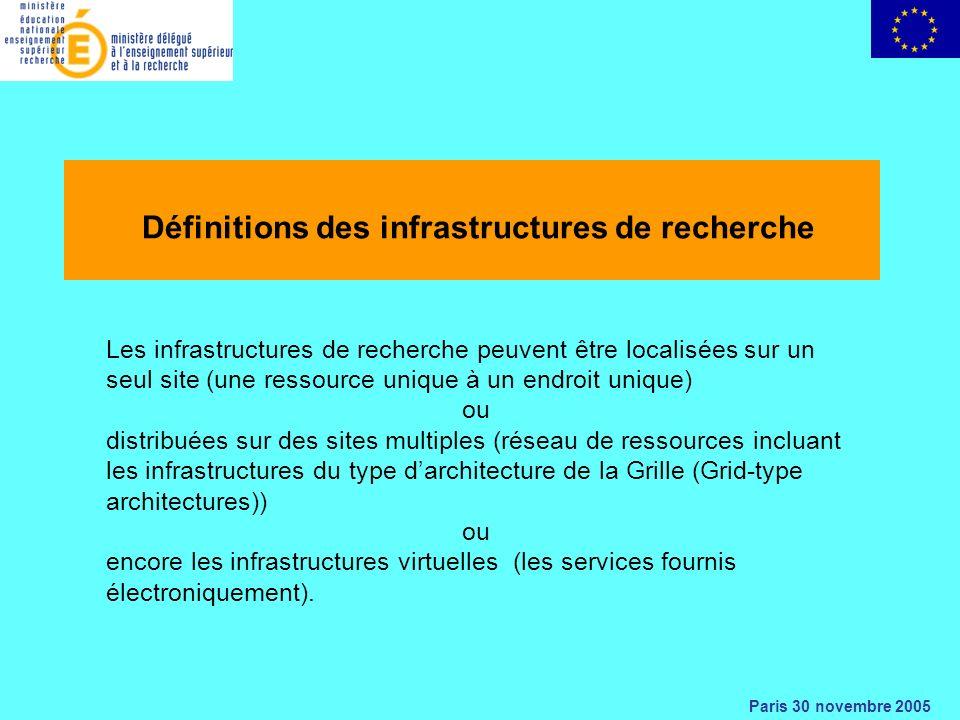 Paris 30 novembre 2005 Définitions des infrastructures de recherche Les infrastructures de recherche peuvent être localisées sur un seul site (une ressource unique à un endroit unique) ou distribuées sur des sites multiples (réseau de ressources incluant les infrastructures du type darchitecture de la Grille (Grid-type architectures)) ou encore les infrastructures virtuelles (les services fournis électroniquement).