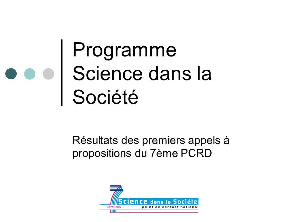 FP7-SCIENCE-IN-SOCIETY-2007-1 Appel ouvert le 22 décembre 2006 et clos le 23 mai 2007 Budget alloué: 21,798 M 3 lignes daction : 1.